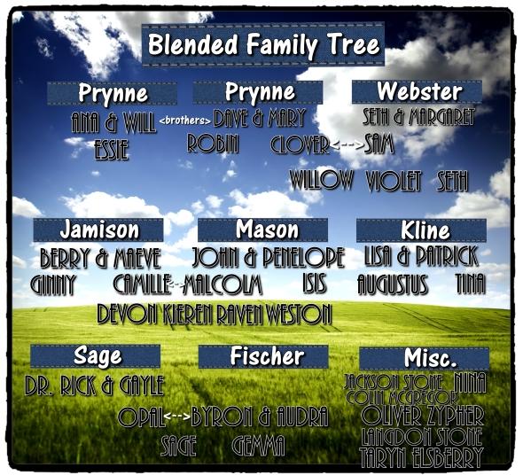 Blended Family Tree