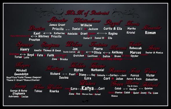 M&M Family Tree